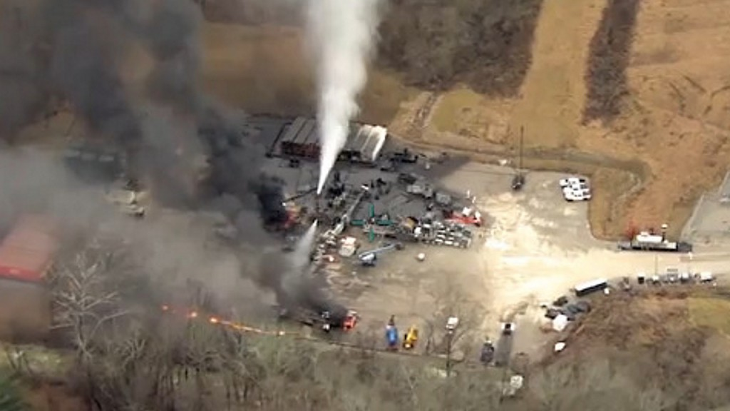 Natural gas blowout in Ohio released huge amount of methane