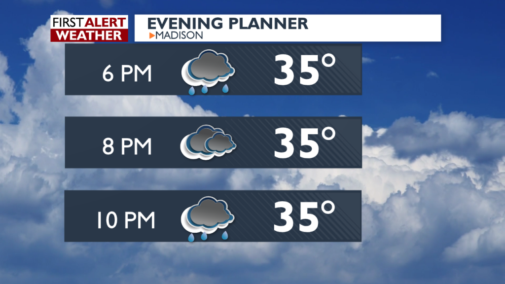 Evening Forecast for November 30, 2019