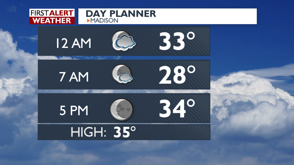Overnight Forecast for December 5-6, 2019