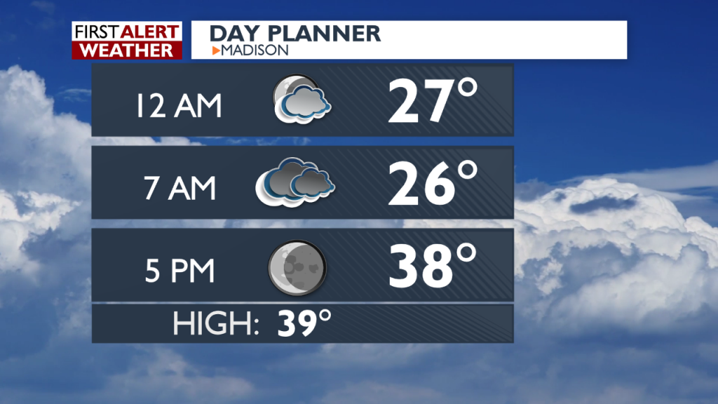 Overnight Forecast for December 2-3, 2019