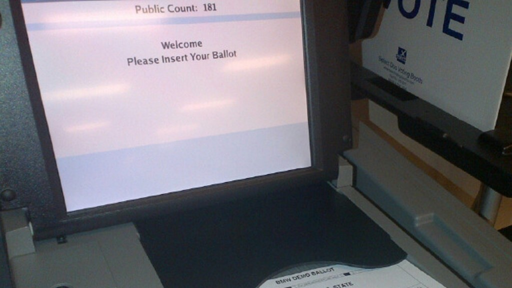 Dane County early voting ballot error caused by software issues