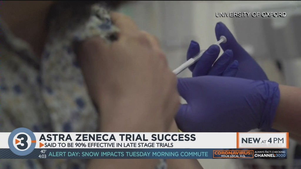 Astra Zeneca Is The Third Company To Release Results About A Covid 19 Vaccine