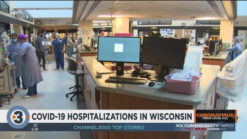 Covid 19 Hospitalizations In Wisconsin