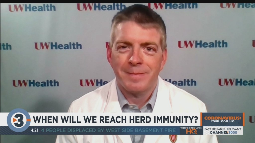 When Will We Reach Herd Immunity?
