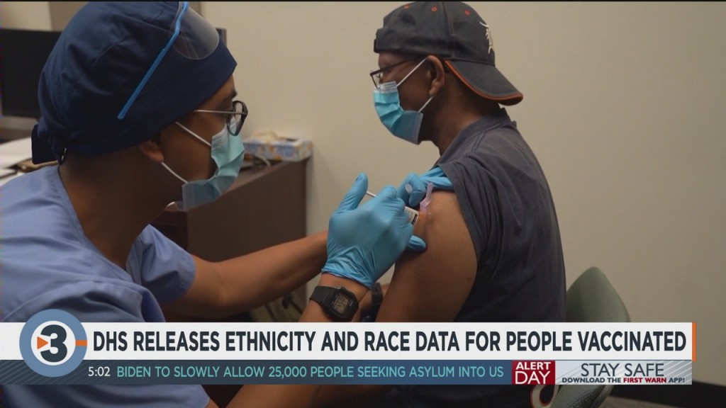 Dhs Releases Ethnicity And Race Data For People Vaccinated