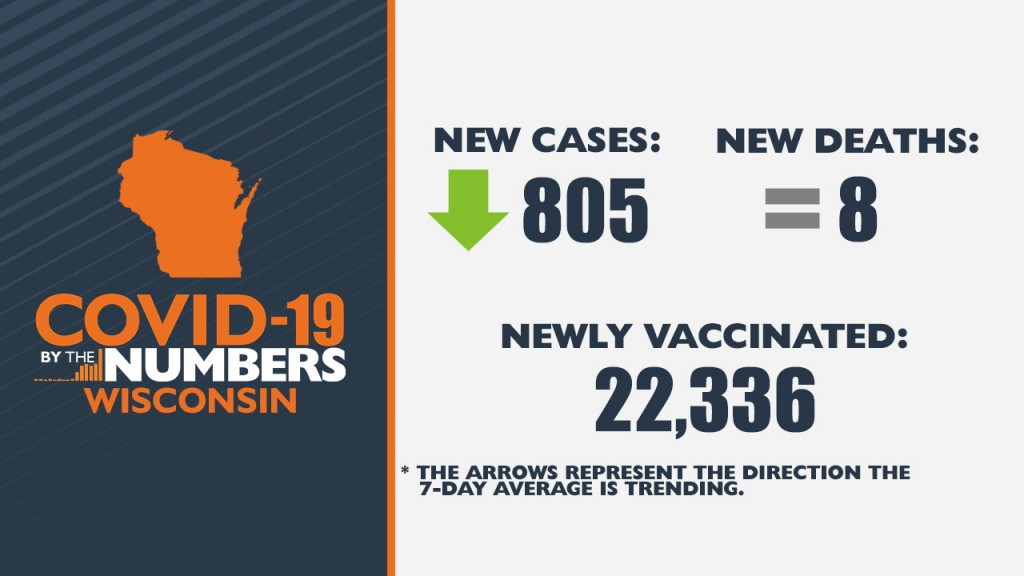 4 20 21 Covid 19 By The Numbers Wi 1