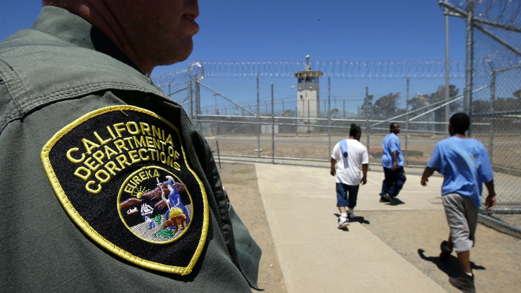California Prisons Lax Oversight
