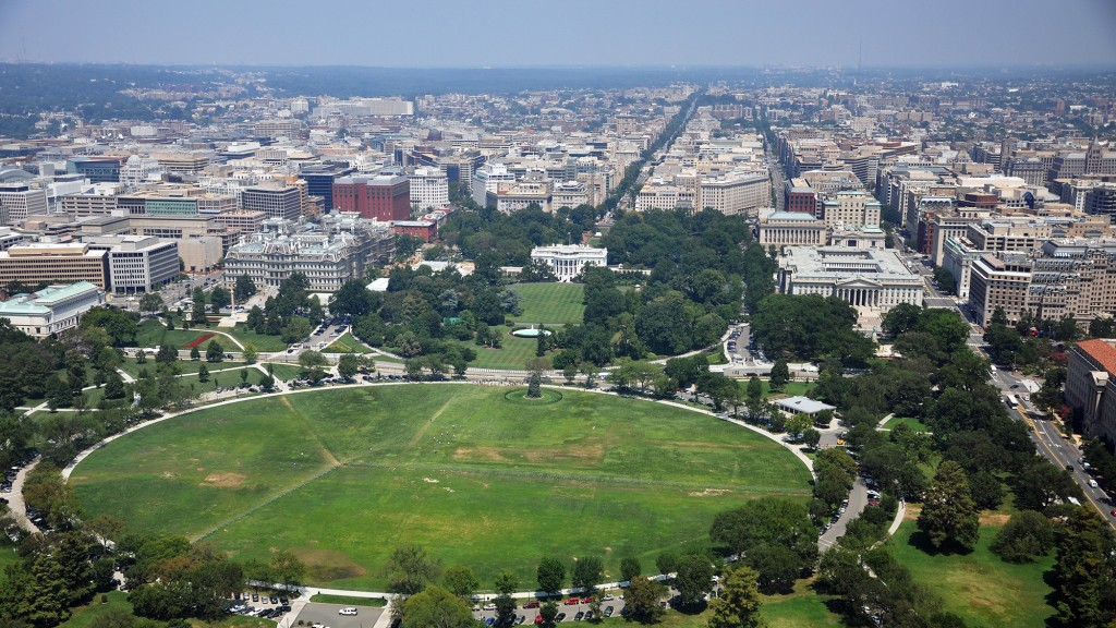 Aerial View of the White House and the Ellipse
