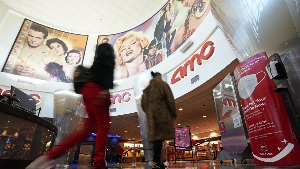 Amc Stock Roils Again On Potential 11.6m Share Sale