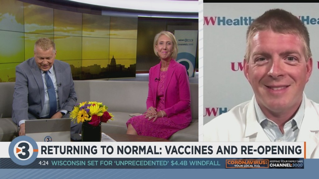 Returning To Normal: Vaccines And Re Opening