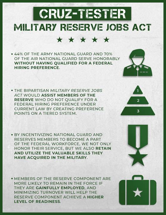 Sens. Cruz, Tester introduce bipartisan Military Reserve Jobs Act