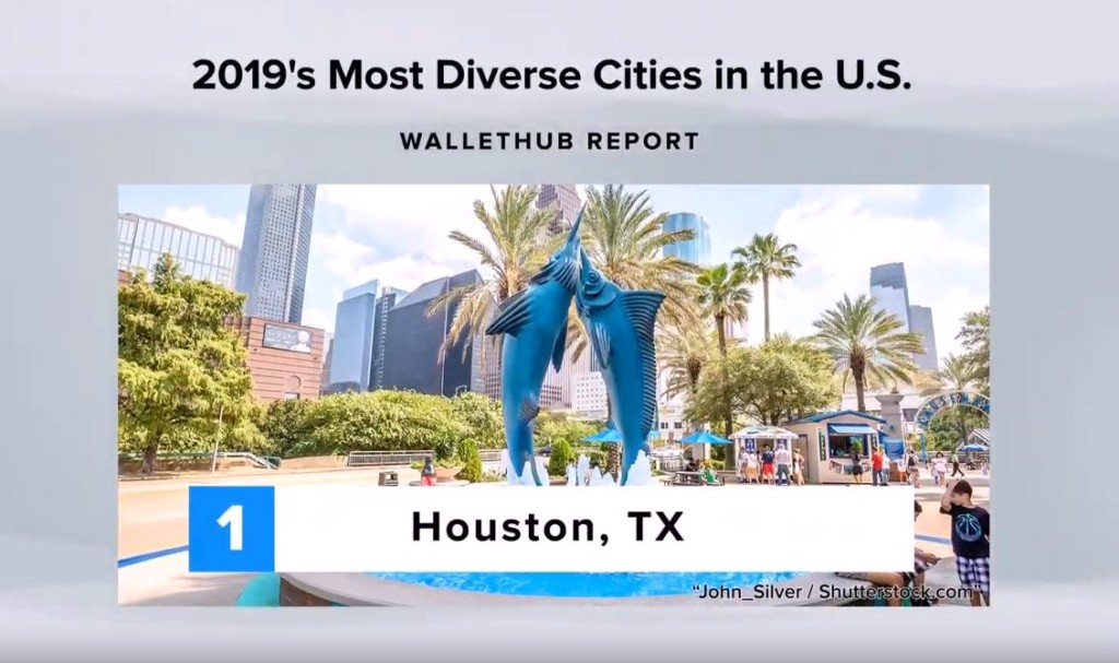 Study: Houston ranked most diverse city in America