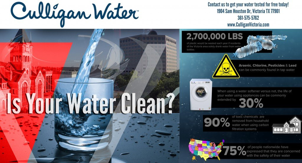 Culligan Water Trivia Quiz