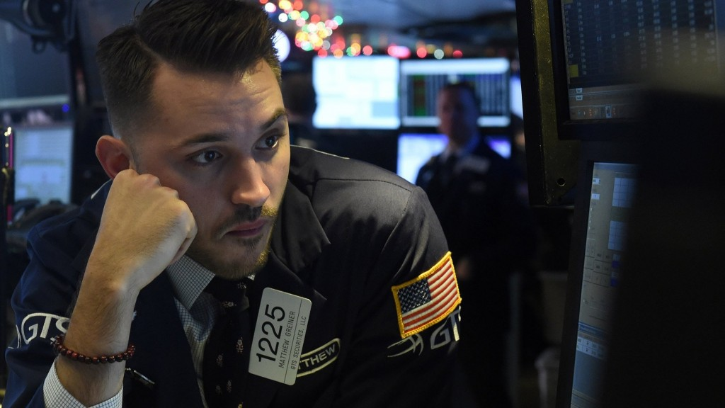 Wall Street craves certainty but all it's getting is chaos