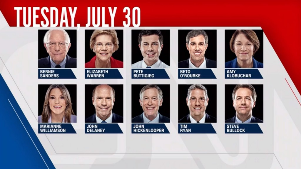 6 things to watch on night 1 of Democratic presidential debate