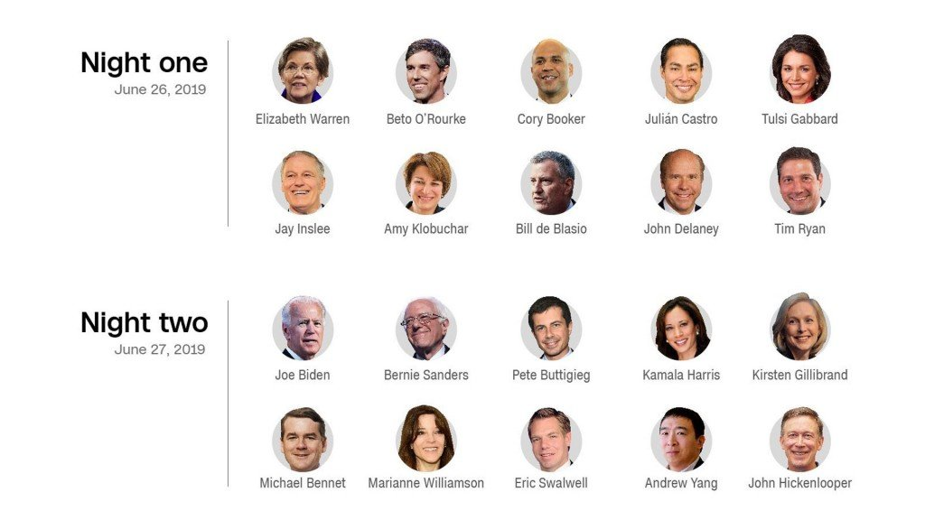 How to watch the first Democratic debates: Time, channels, lineup