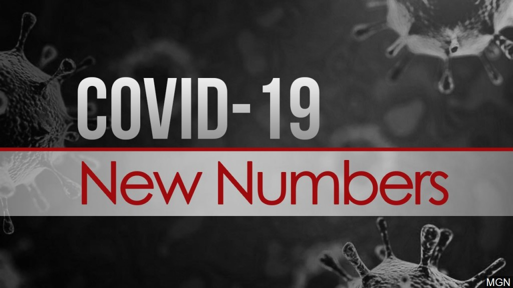 There are nine new cases of COVID-19 in Victoria County