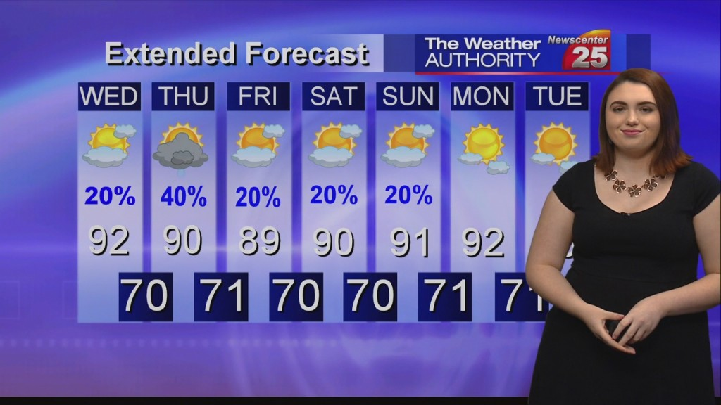 Alexandra's Morning Forecast (05/27/2020)