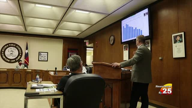 Victoria Isd Board Hears Transportation Report, Begins Budget Talks