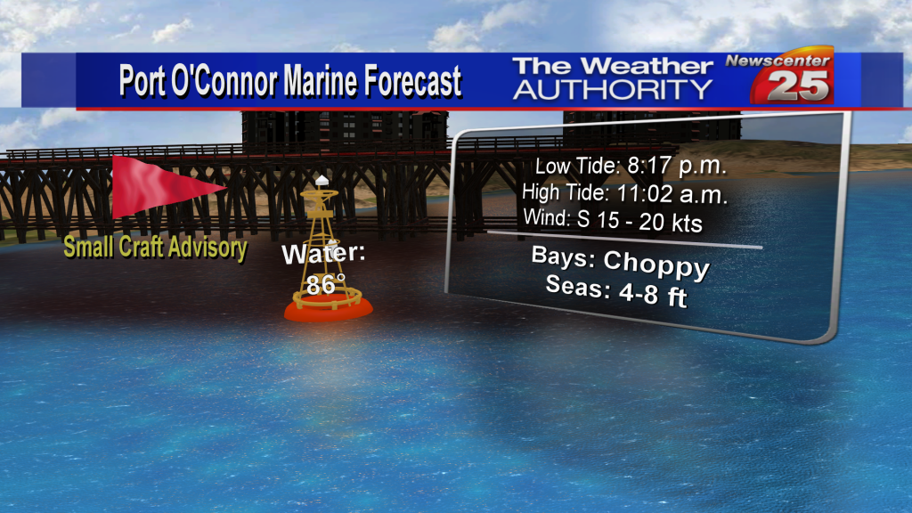 Boating Forecast Abc