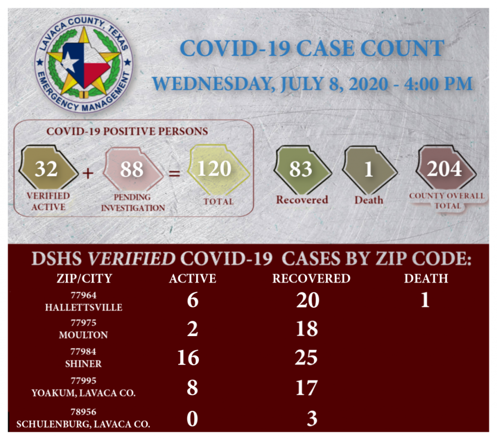 Lavaca County OEM New case number July 8th