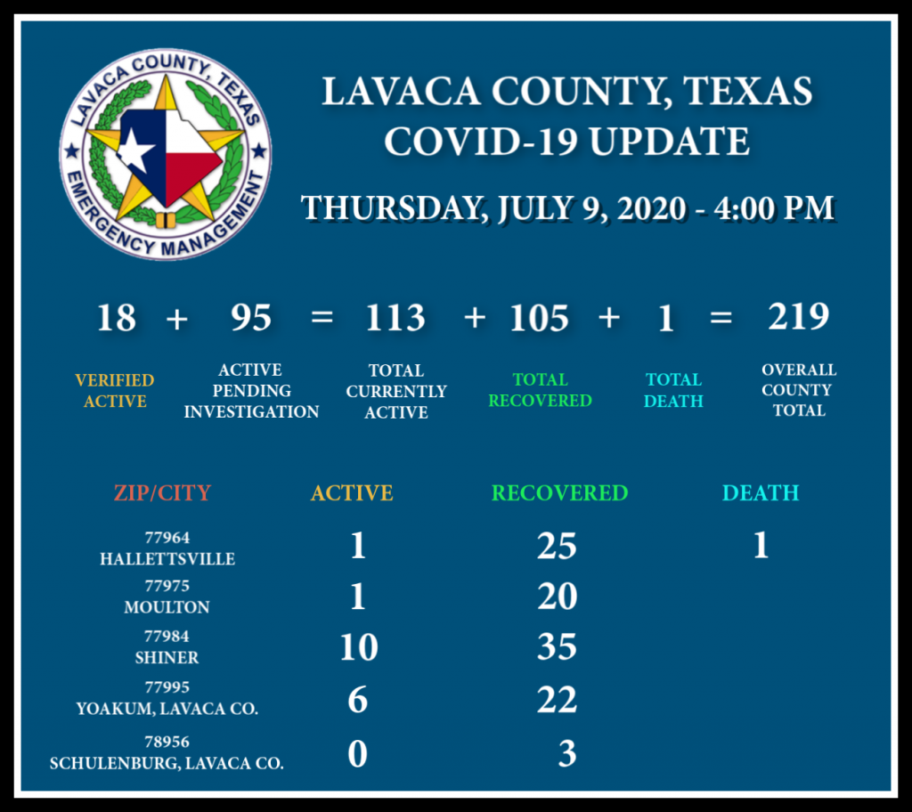 Lavaca County COVID-19 cases for Thursday July 9th