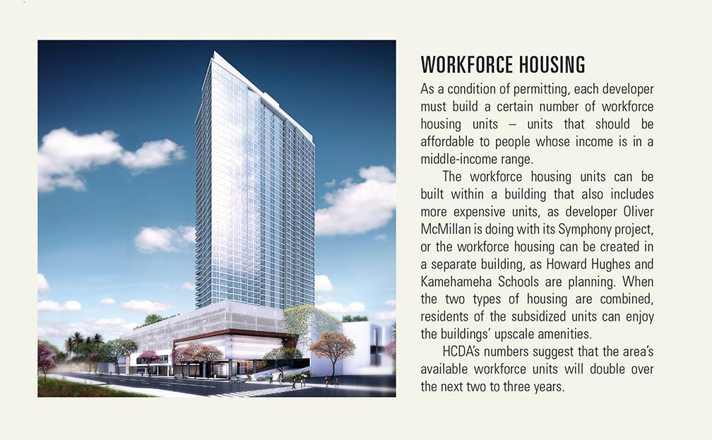 Symphony mixes market and workforce housing. Rendering: Courtesy of Symphony Honolulu