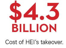 $4.3 billion. Cost of HEI's takeover.