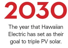 2030 The year that Hawaiian Electric has set as their goal to triple PV solar