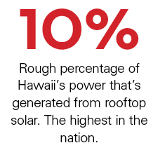 10% Rough percentage of Hawaii's power that's generated from rooftop solar. The highest in the nation.
