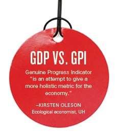 """GDP vs. GPI Genuine Progress Indicator """"is an attempt to give a more holistic metric for the economy."""" –Kirsten Oleson Ecological economist, UH"""