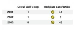 15 Jan FOR STARTERS workforce poll