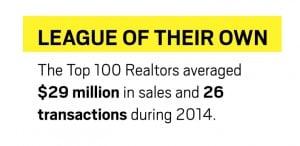 6-15-Top-100-Realtors-FactBox1
