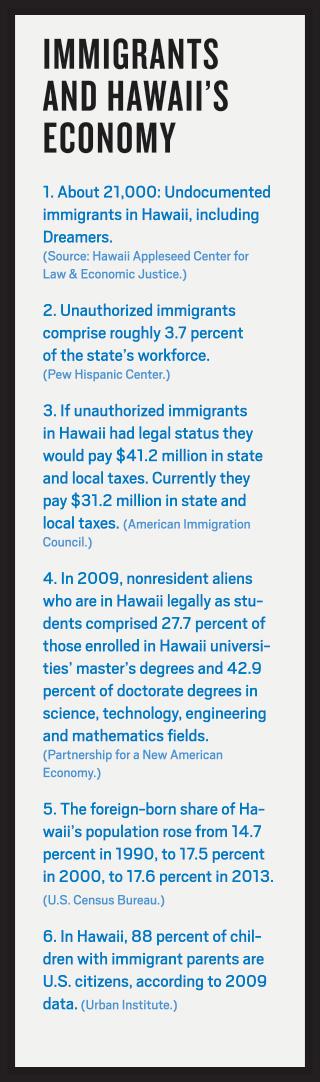 Immigrants-Sidebar