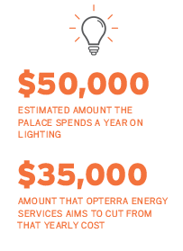 $50,000 estimated amount the palace spends a year on lighting $35,000 amount that Opterra Energy Services aims to cut from that yearly cost