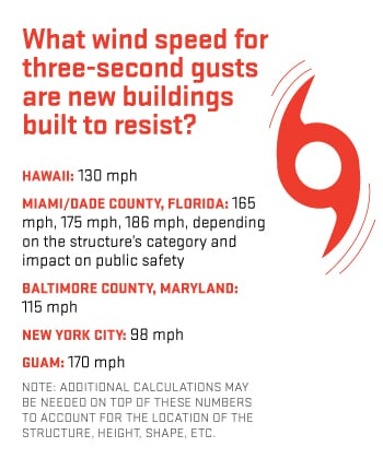 09-16-HB-Hurricane-4