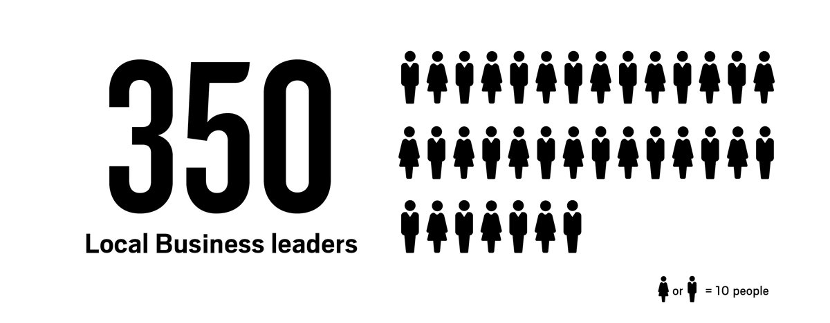 Boss-Survey-350-Local-business-Leaders