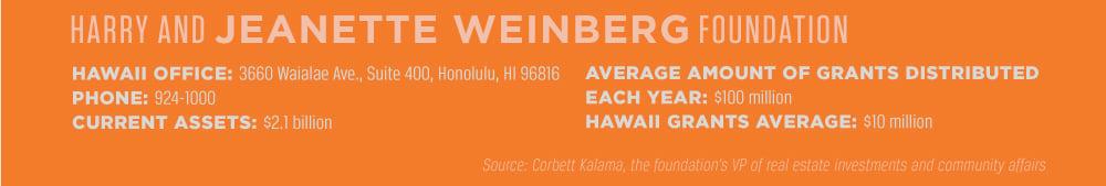 HB-01-17-Weinberg-IMG_4