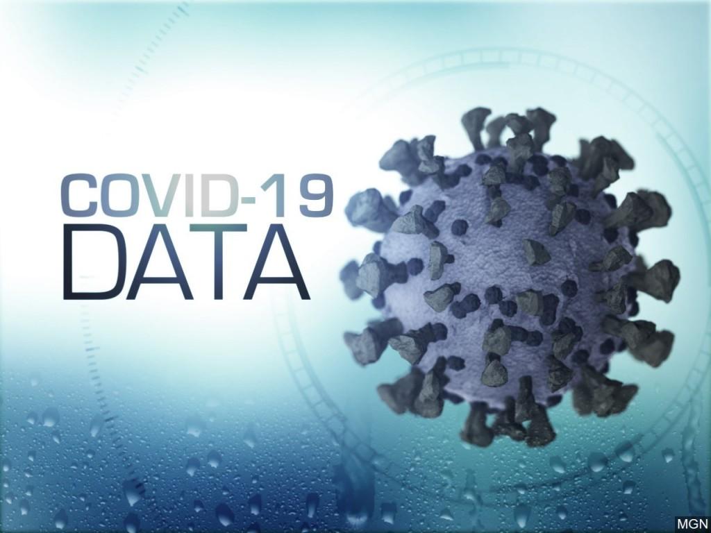 coronavirus, covid-19 data