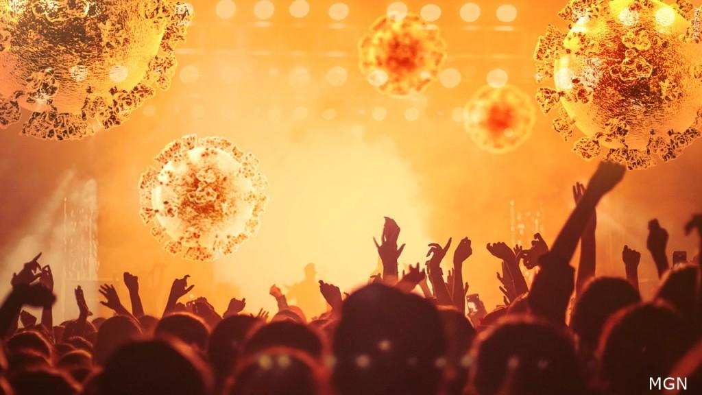 Covid Concerts