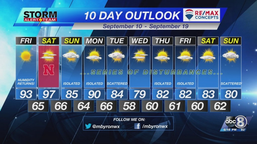 Thursday Evening Forecast September 9th, 2021