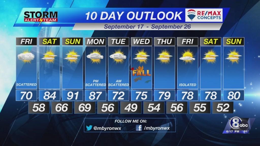 Thursday Evening Forecast September 16th, 2021