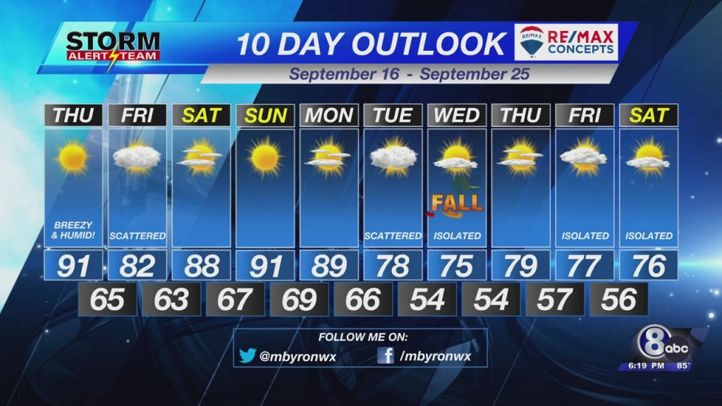 Wednesday Evening Forecast September 15th, 2021