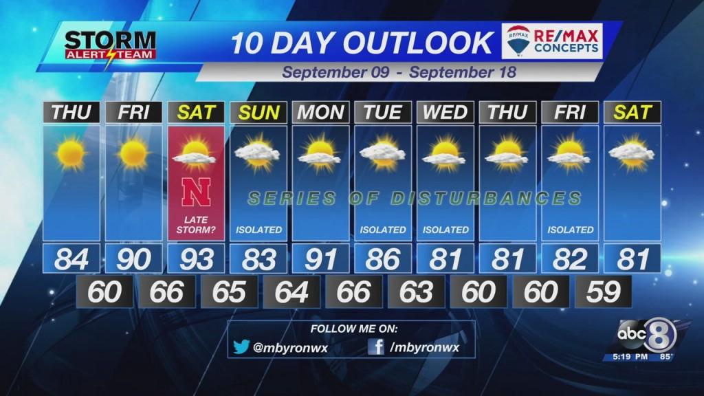 Wednesday Evening Forecast September 8th, 2021