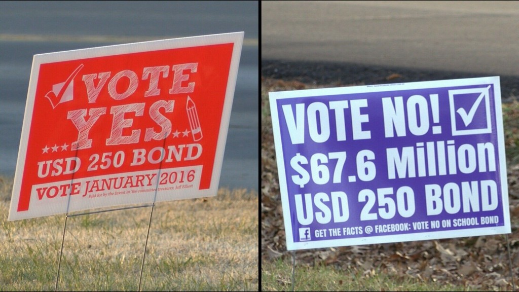 Pittsburg School Bond Proposal Results (Unofficial)