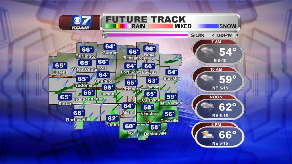 Late Saturday October 5th – Rain chances stick with us for Sunday