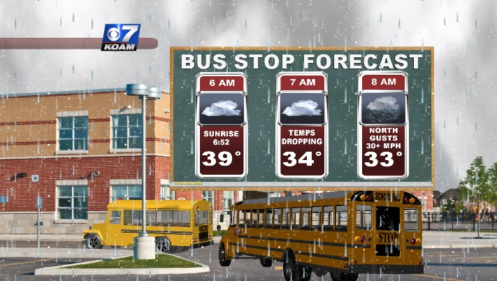 Bus Stop Forecast for Monday