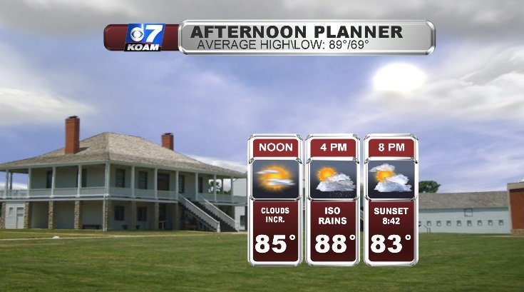 Monday Afternoon Planner