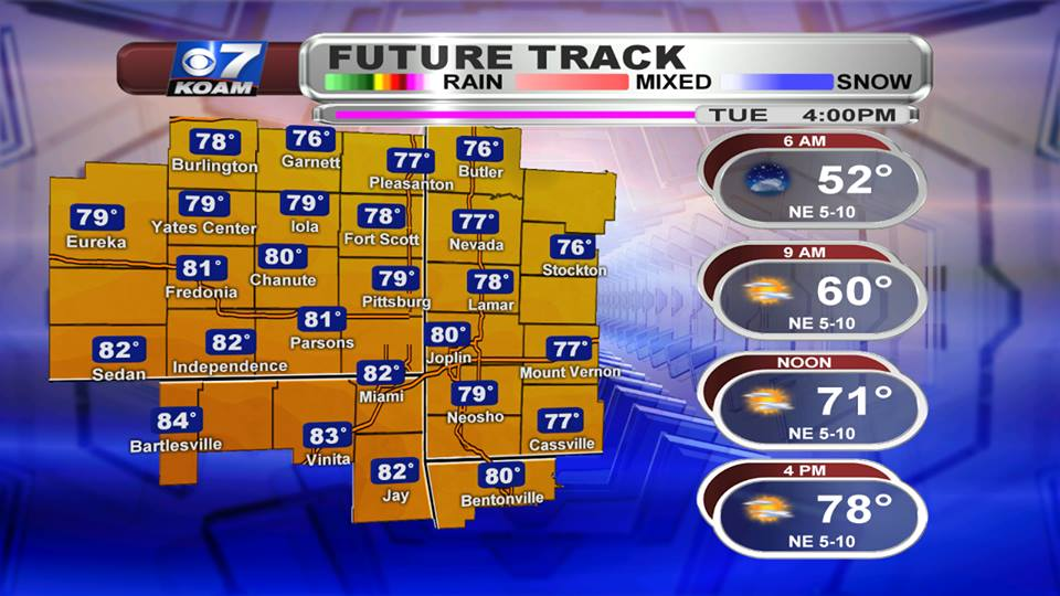 Tuesday AM Blog:  Warm temperatures but a strong system working in.