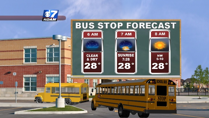 Bus Stop Forecast – Friday